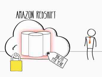 redshift amazon